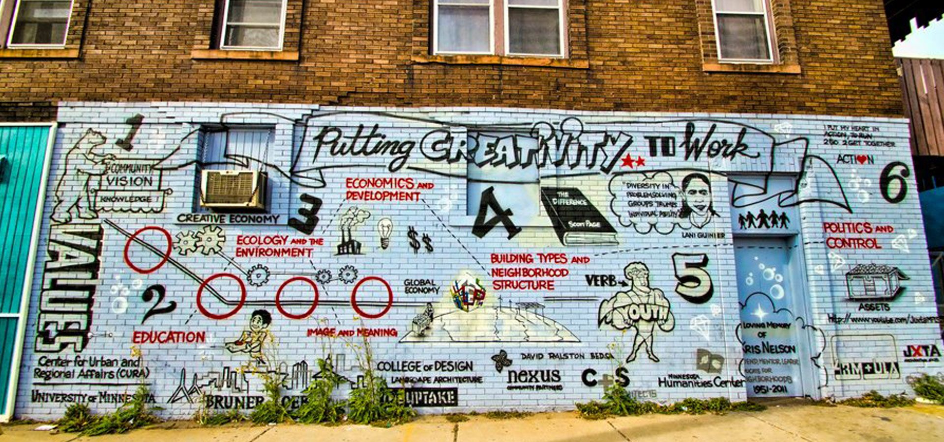 A mural with several illustrations and sayings including putting creativity to work