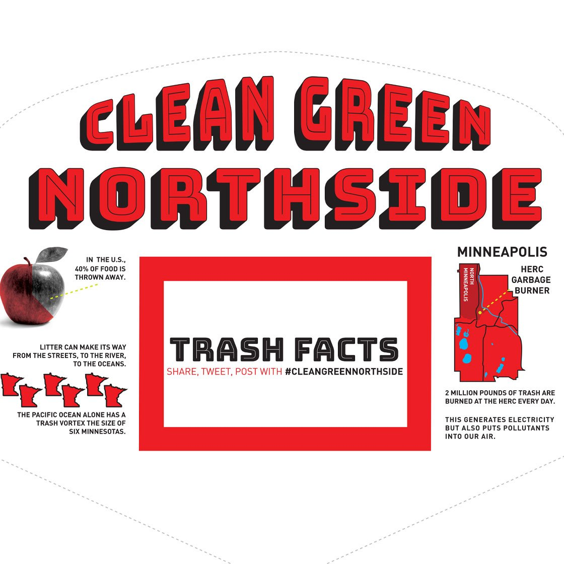 A mockup of the clean green northside trash can signs
